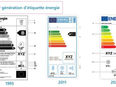 Loi anti-gaspillage : les mesures phares qui vont impacter le secteur de l'électroménager