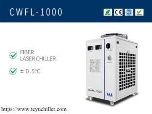Refroidisseur à recirculation industriel